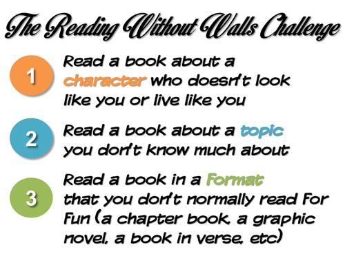 RWW-Criteria